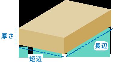 長辺+短辺+厚さ=70cm以内